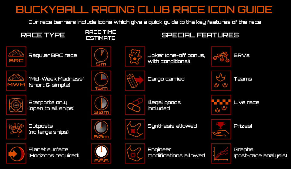 BRC Race Icon Guide