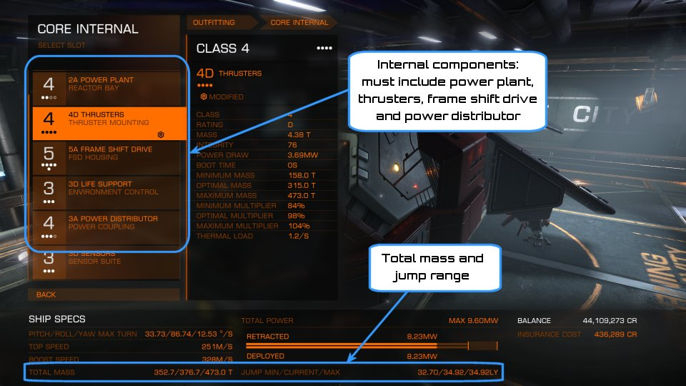 Station outfitting screen showing internal components, cargo capacity, ship mass and jump range
